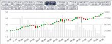 Курсы валюты LTC (LiteCoin)