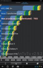 Тестирование планшета PiPo U1